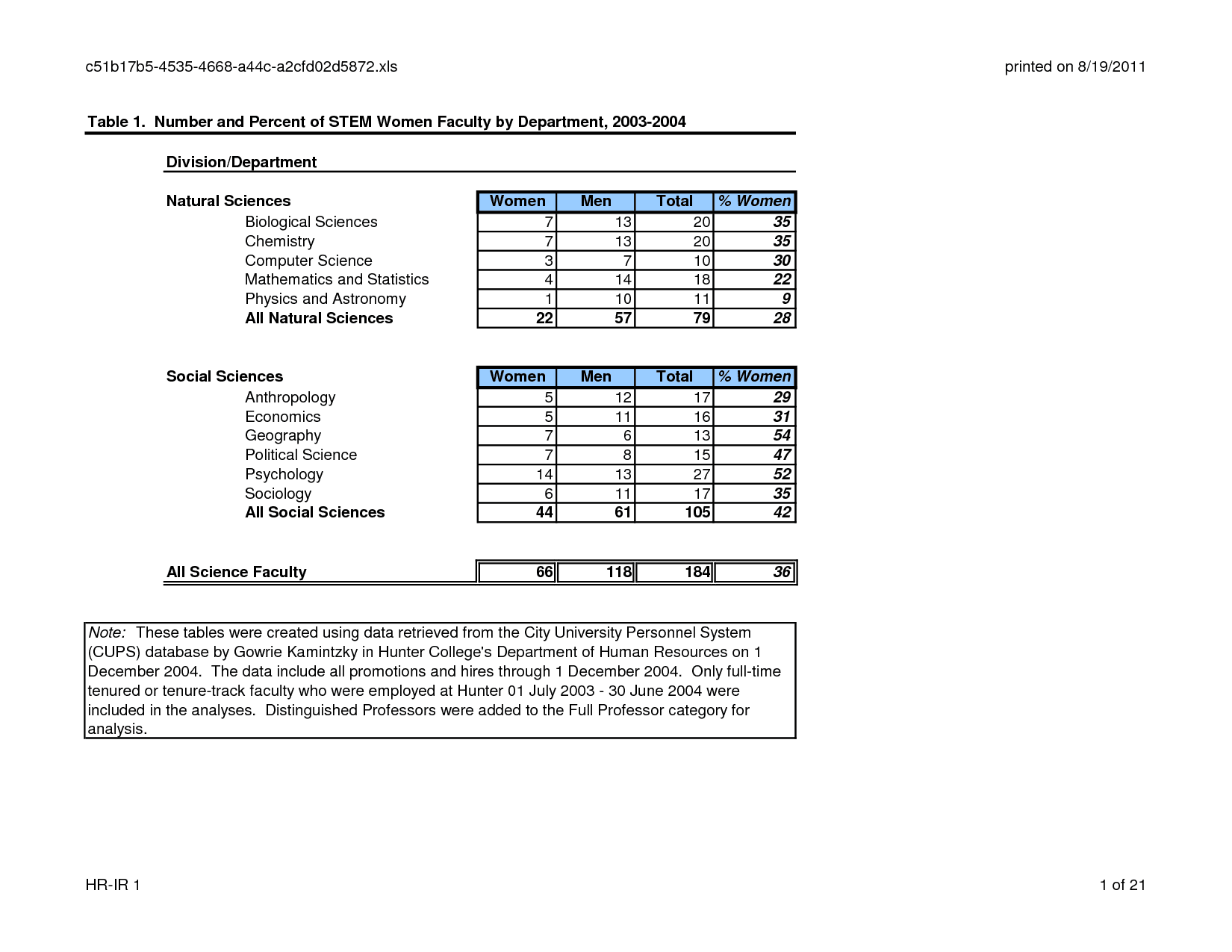 Business Start Up Costs Worksheet Pdf And Start Up Costs Deduction