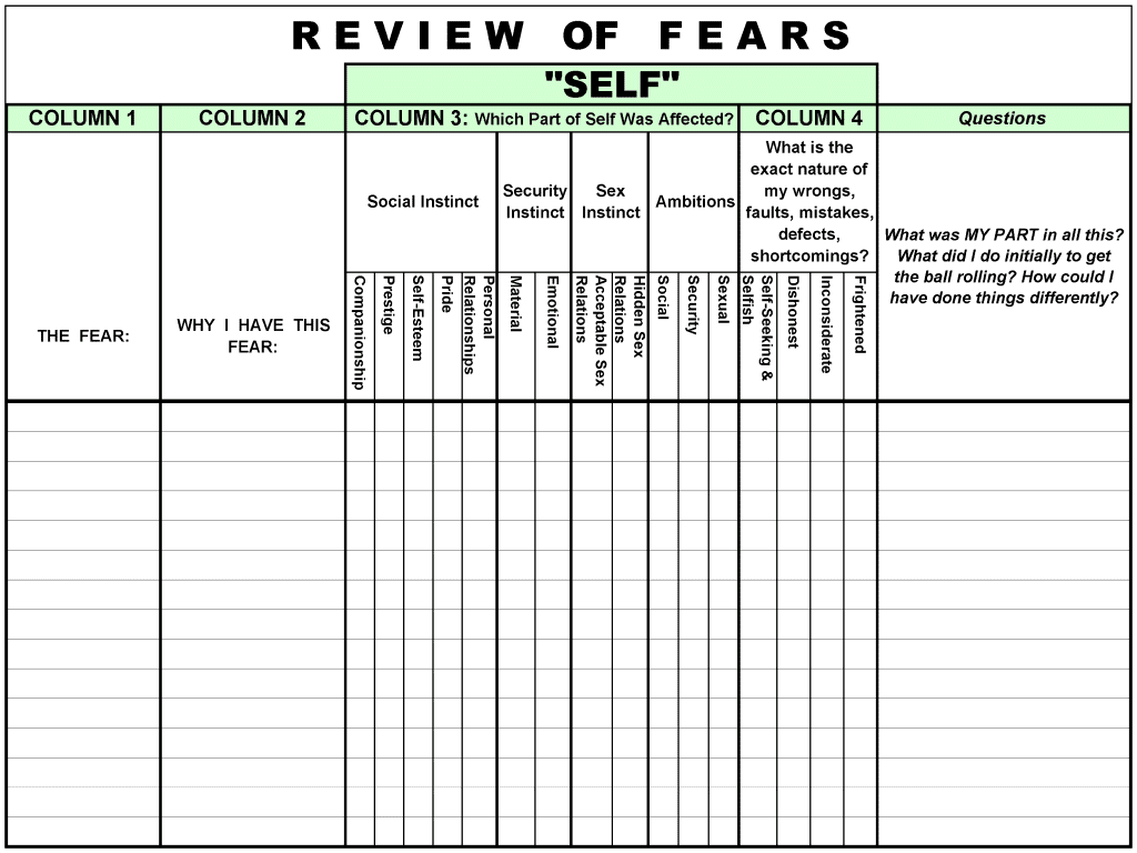 Free Al Anon Worksheets And Fourth Step Inventory Worksheet