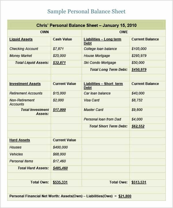 Free Personal Balance Sheet Template And Personal Balance Sheet Pdf