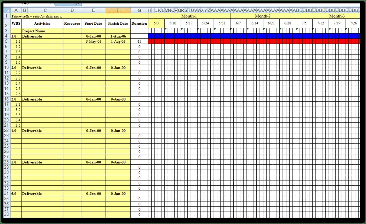 Gantt Chart Excel Template 2018 And Gantt Chart Template Excel 2010 Download