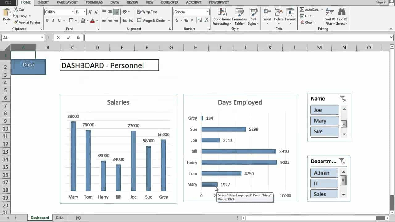 How To Create A Dashboard In Excel 2016 And Sales Analysis Dashboard Excel