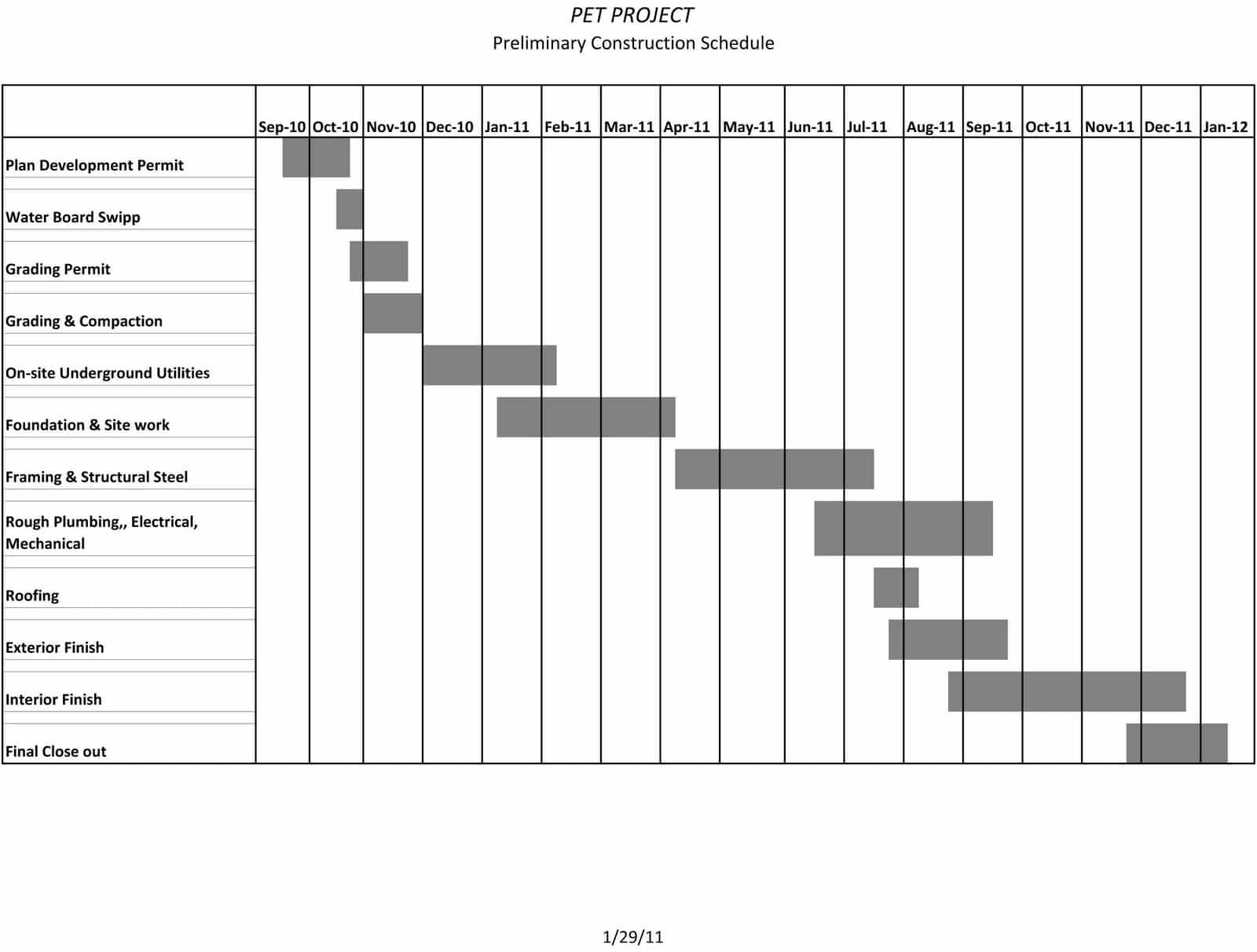 Residential Construction Budget Template Excel And Free Excel Commercial Construction Schedule