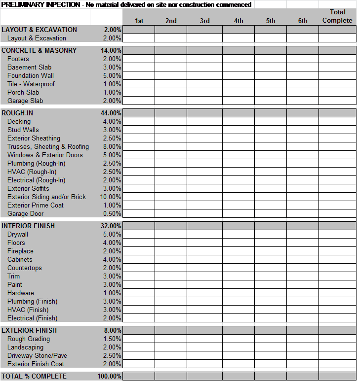 Residential Construction Budget Template Excel India And Construction Project Schedule Template Excel