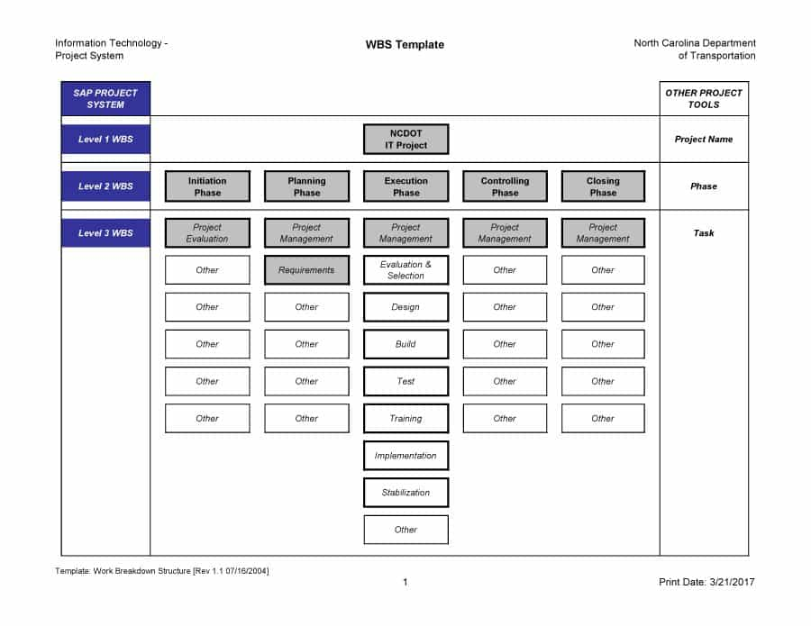Wbs template xls and project management documents list