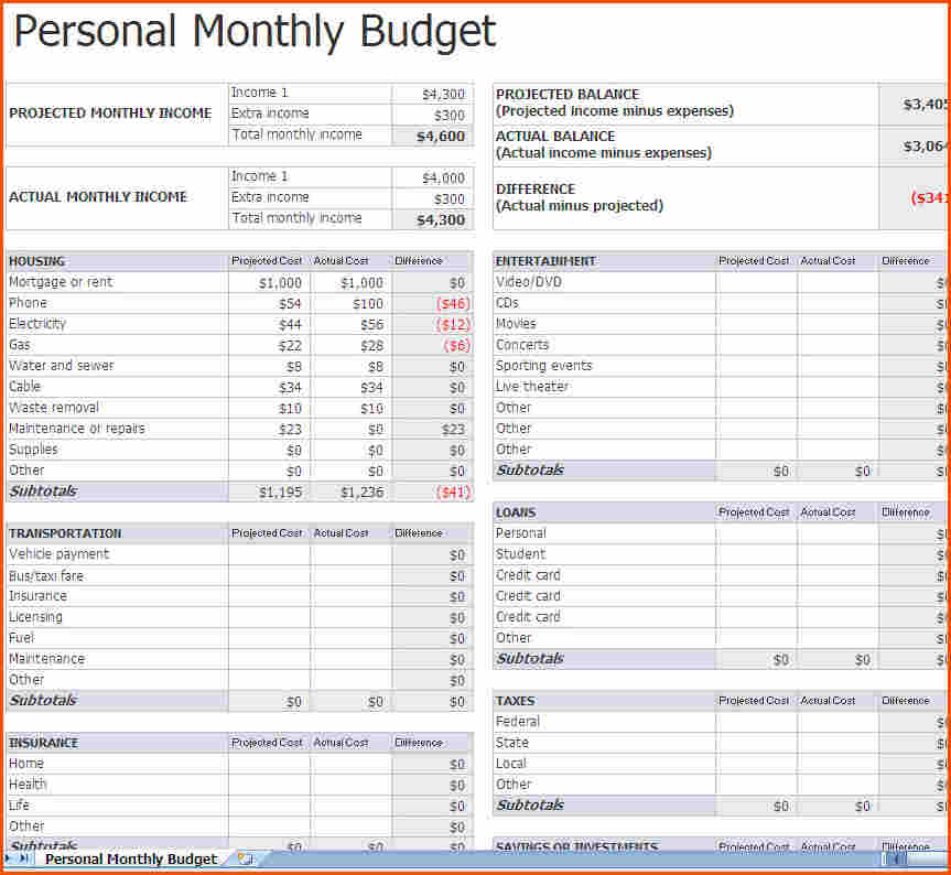 Best Excel Templates And Personal Expenses Excel Template