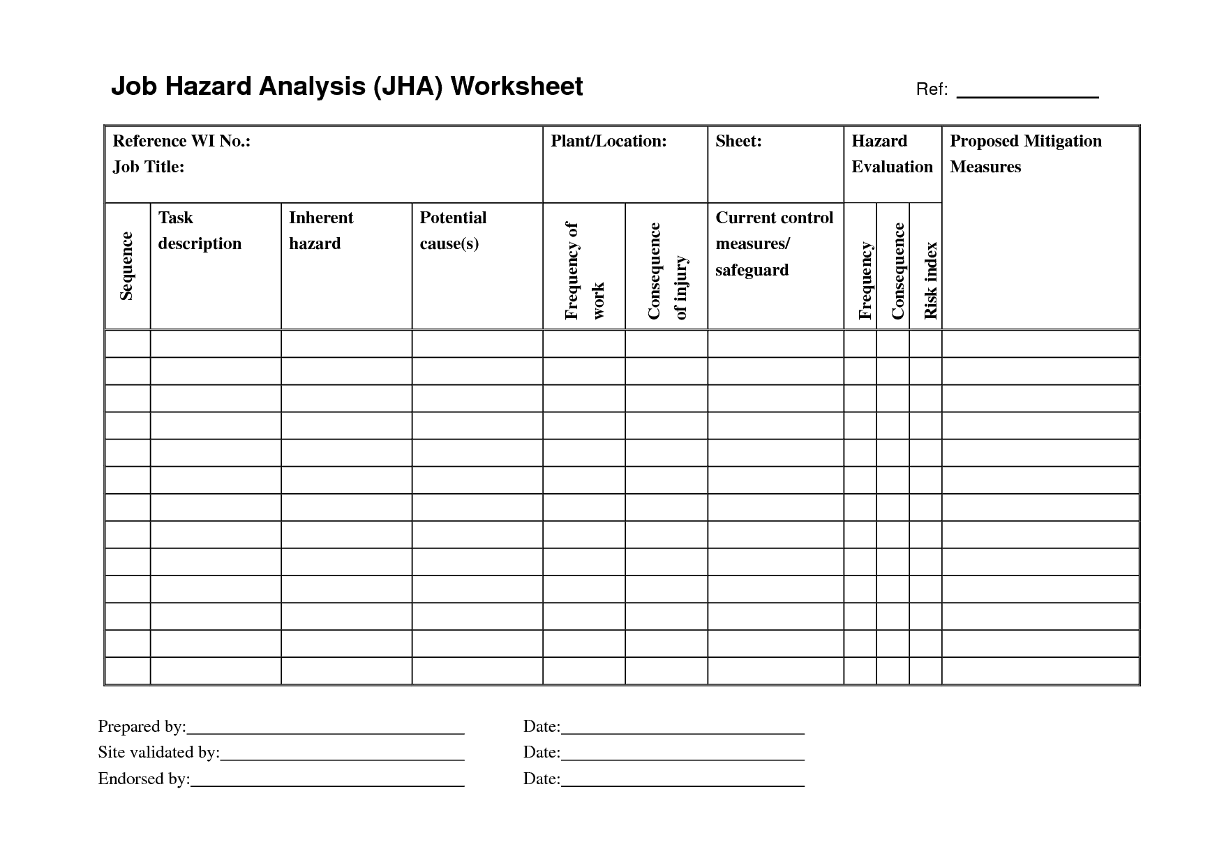 Haccp Hazard Analysis Example And Hazard Analysis Template