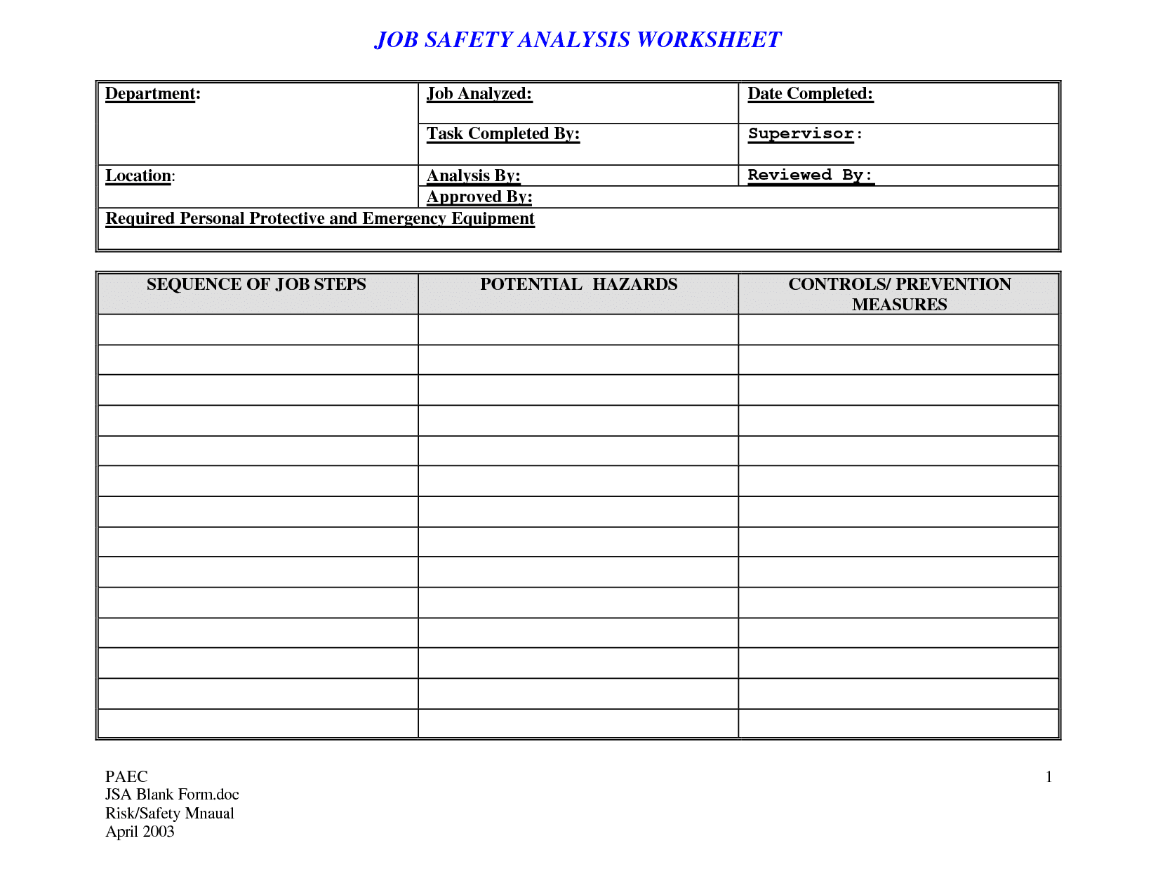 Haccp Plan Example And Hazard Risk Assessment Template