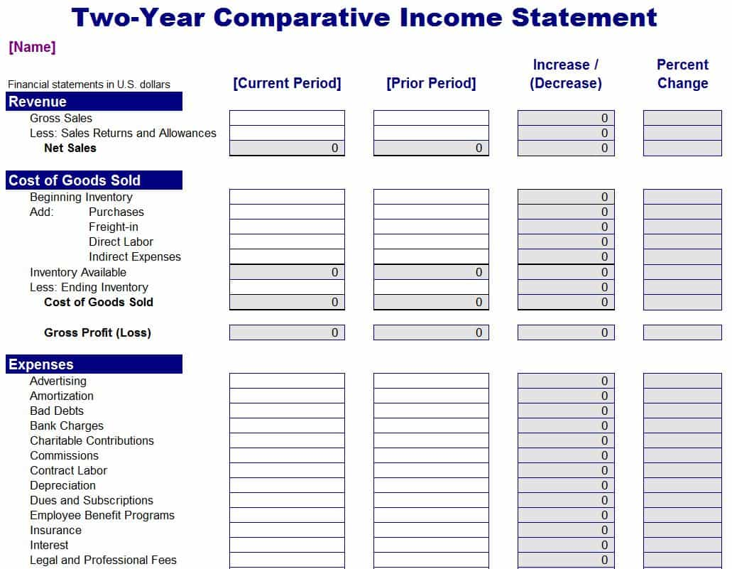 Monthly Profit And Loss Template And Expense Sheet For Small Business