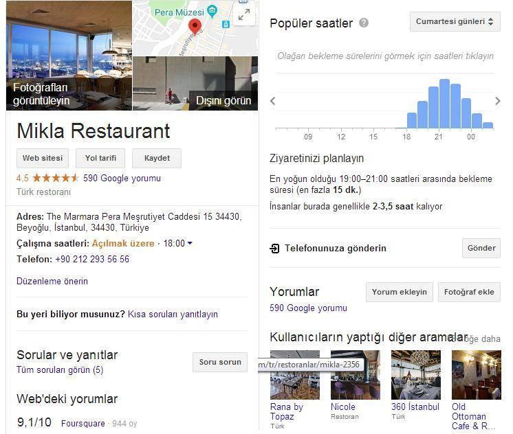 Mikla Restaurant Google Benim İşletmem