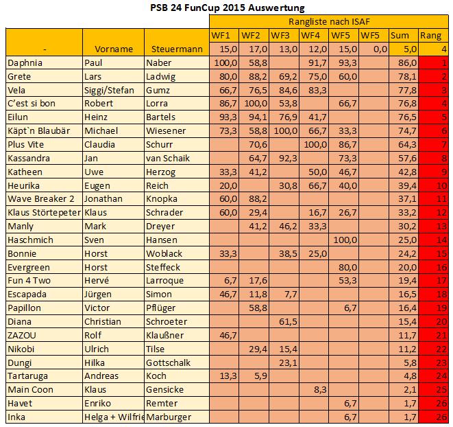 funcup-2016-5