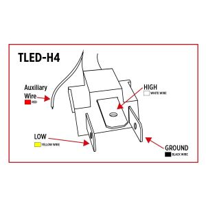 TLEDH4, Trux LED Projector Headlight with White