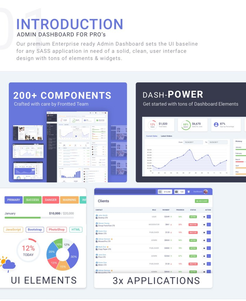 FLOW PRO – BOOTSTRAP 4 ADMIN DASHBOARD