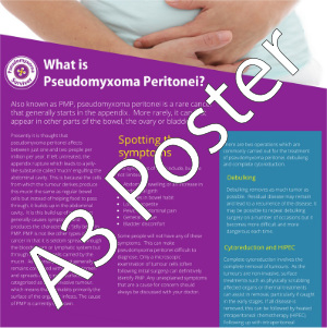 "Image of the Pseudomyxoma Survivor poster entitled ""What is Pseudomyxoma Peritonei?"""