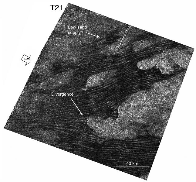 Dunes on Titan