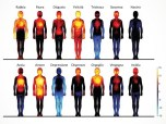 localizzazione delle emozioni sul corpo