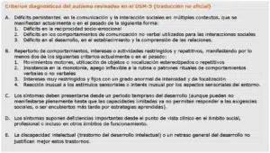 criterios-diagnósticos-en-el-dsm-5-autismo-psicologos-en-costa-rica