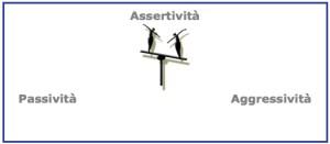 assertivita2