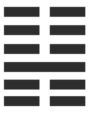 Hexagram 15