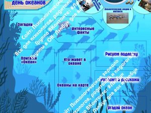 Лэпбук, экологический календарь, экология, океаны, загадки, обитатели, море, календарь, 8 июня