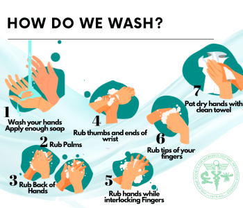 How do we wash our hands?