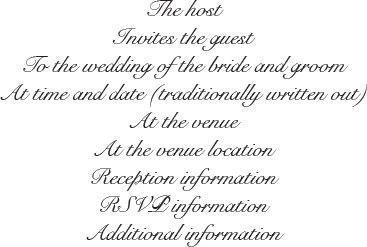 Sample Wedding Invitation Wording Outline