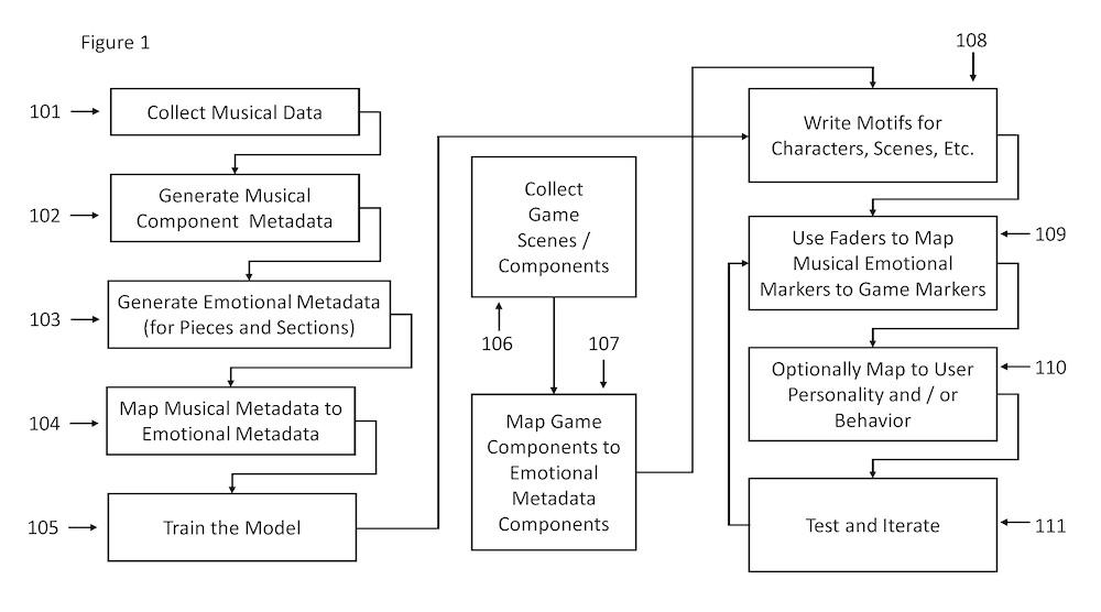 جهاز يصنع للاعب الموسيقى المفضلة sony-patent.jpg?w=12