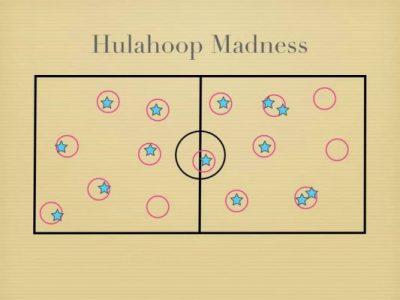 HulaHoop Boundaries Game Layout