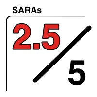 Graphic: SARAs 2.5/5, with 2.5 filled in with red