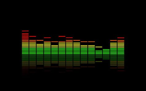 stlpcové spektrum