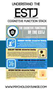 Get a look at the #ESTJ's cognitive functions!