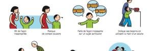 Illustration imagée de la triade autistique dans une brochure pédagogique de sensibilisation aux Troubles du Spectre Autistique (TSA)