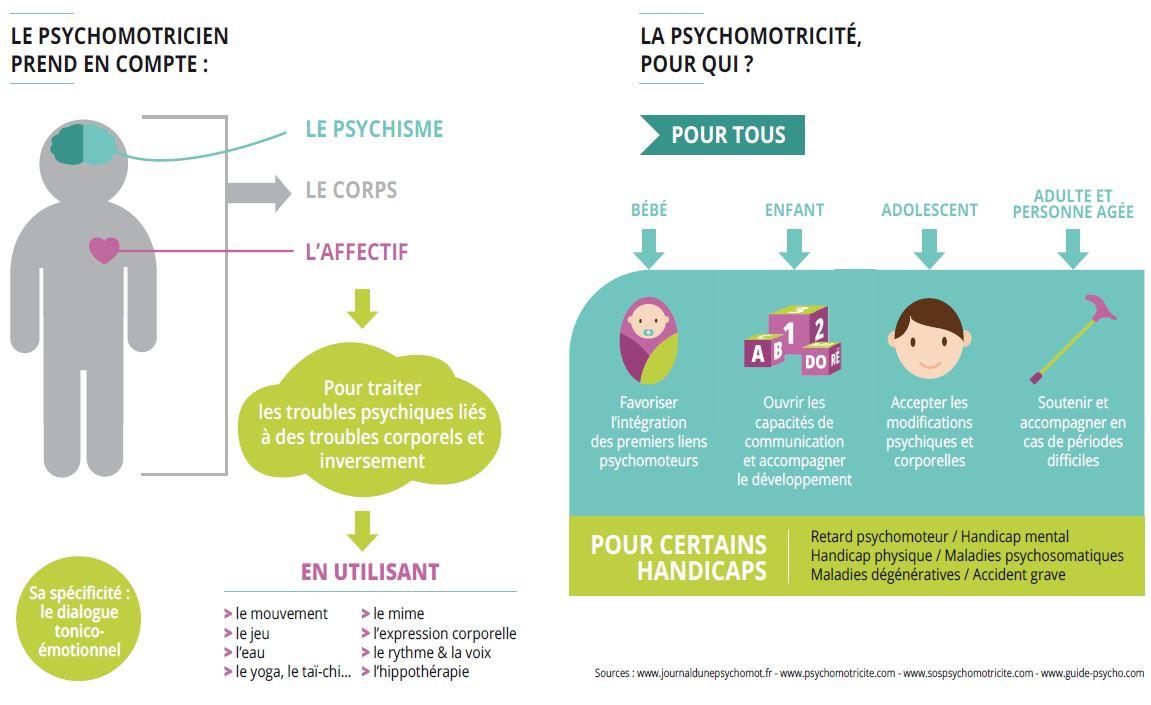 affiche-psychomotricien