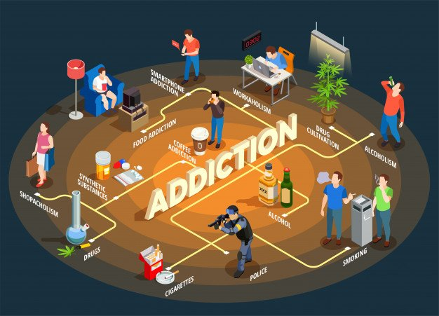 different types of addiction