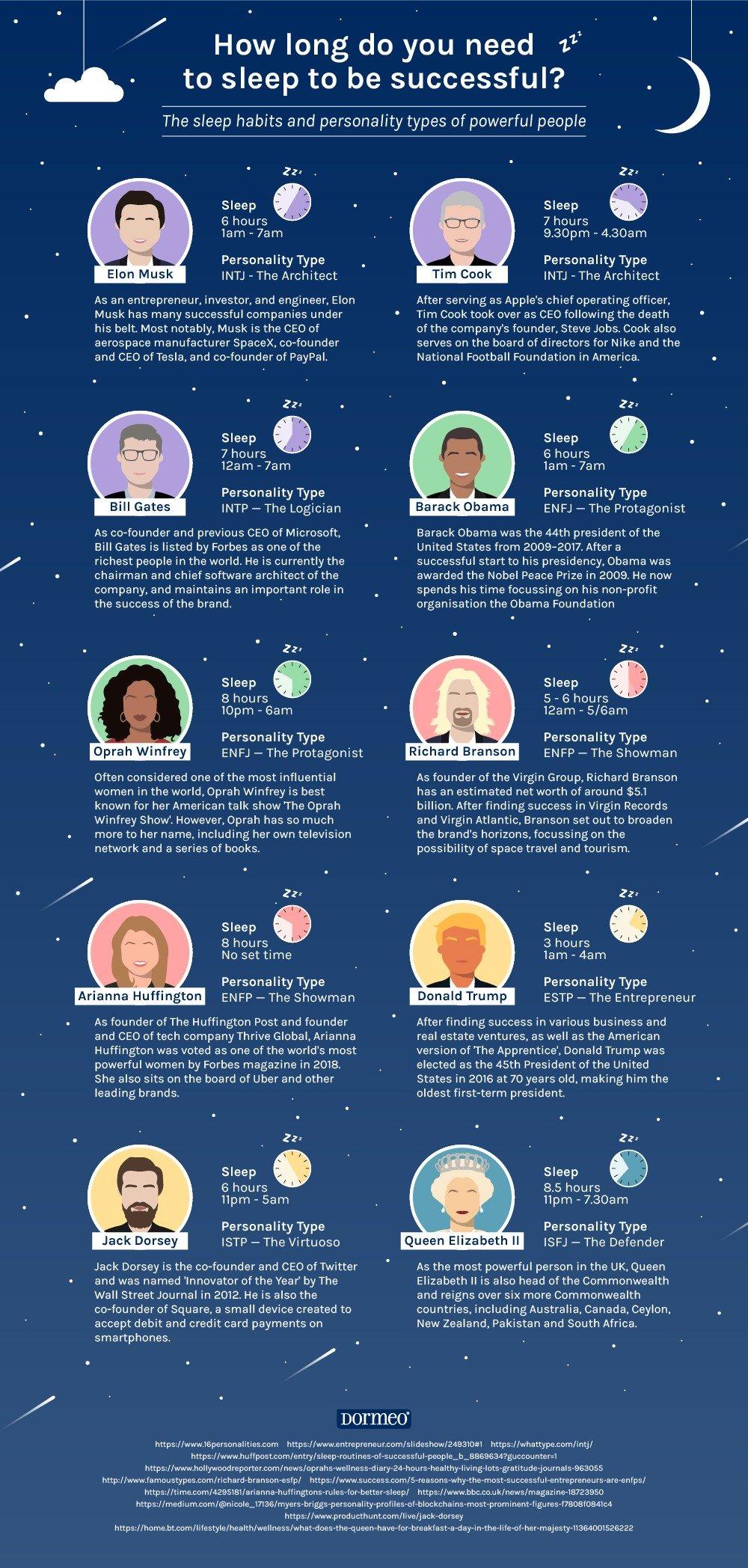 leader sleep habits