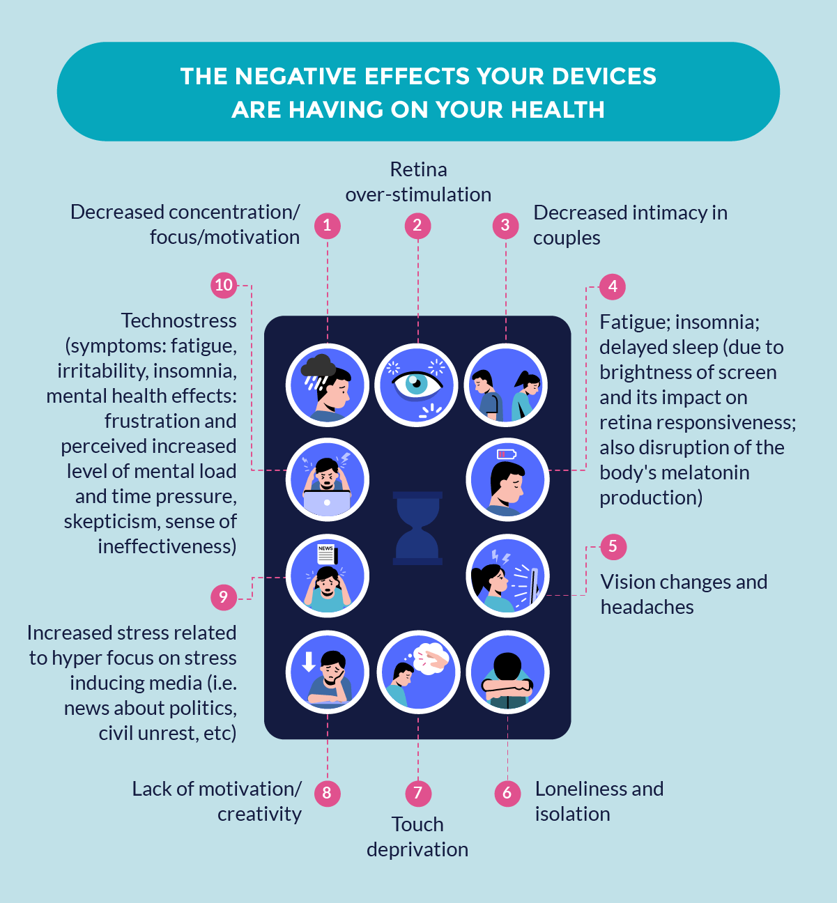 negative effects screen time