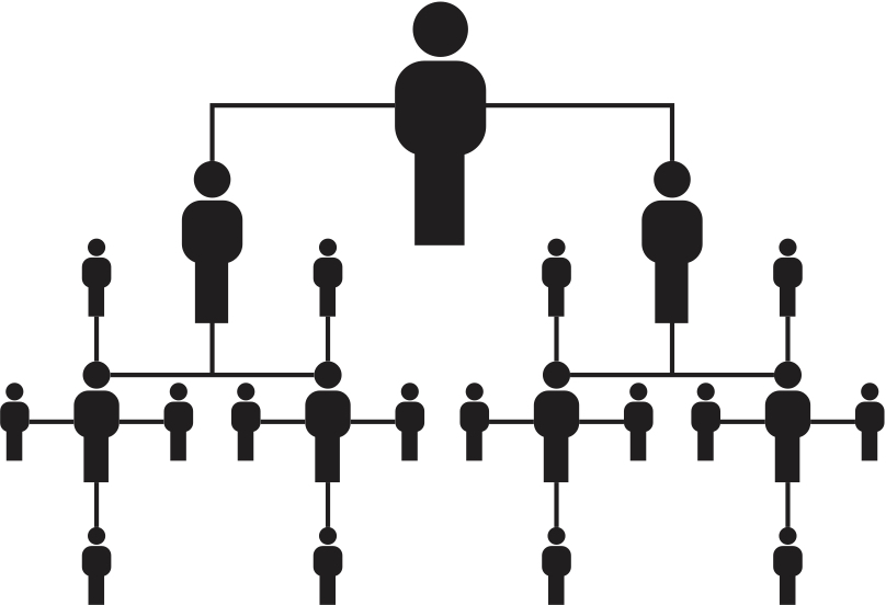 Succession planning org chart with person icons