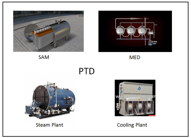 PTD equipment