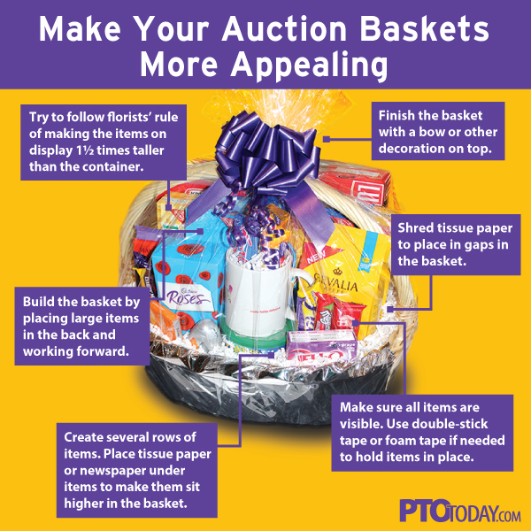 Creative Baskets Auctions
