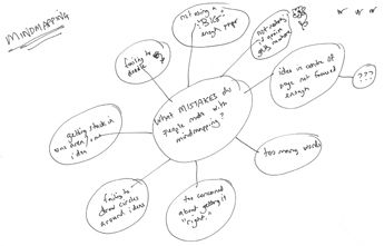 how to create a mindmap
