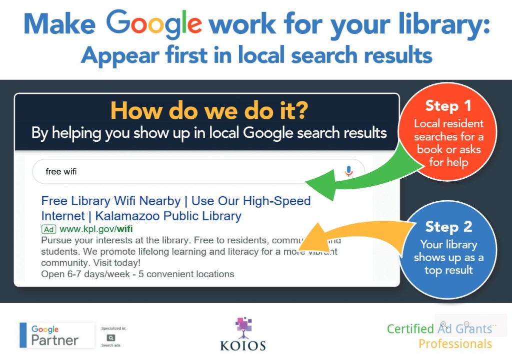 Kois - appear first in search results