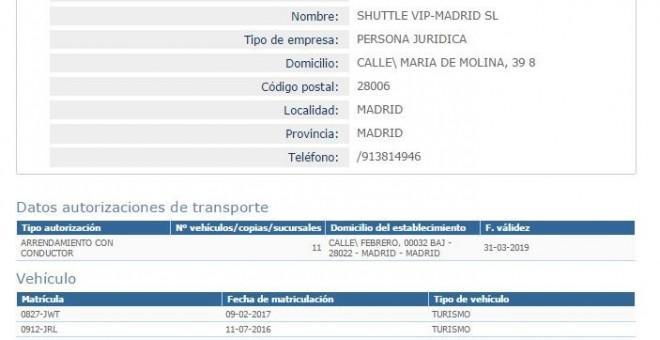Registro de Shuttle Vip-Madrid SL, vendida por Eduardo Martín con 11 licencias VTC aparejadas.