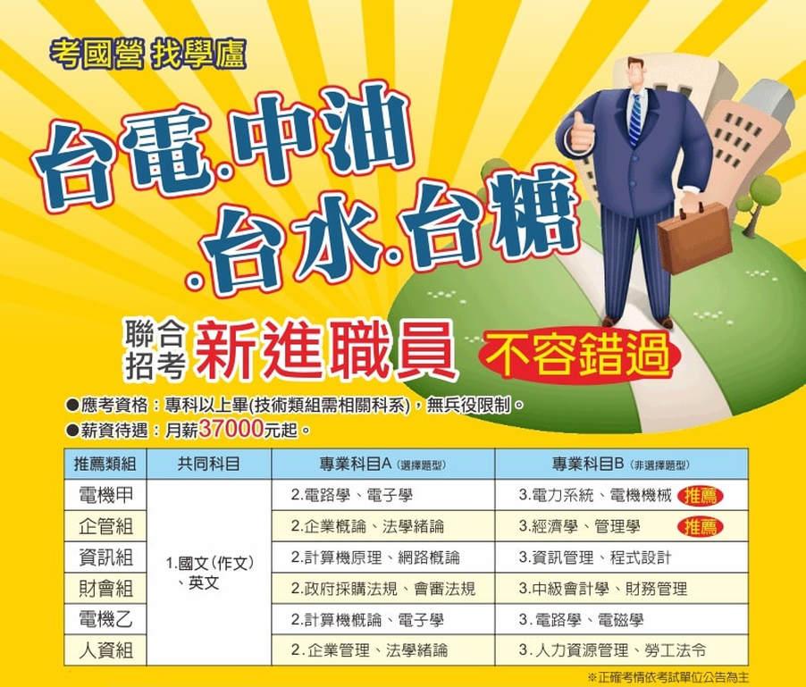 109(2020)國營事業 臺電 中油 自來水 - 高雄學廬公職補習行動網
