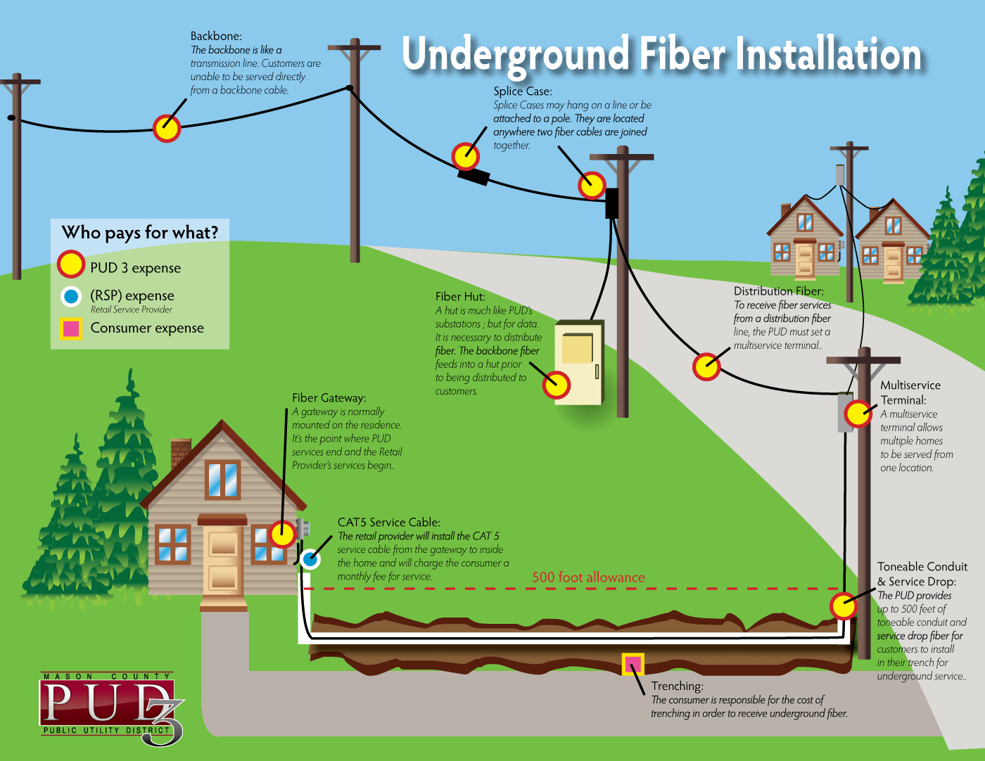 U Verse Nid Wiring Diagram Uverse Gateway
