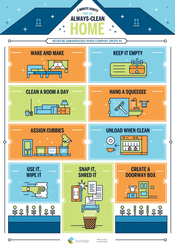 how-keep-your-house-clean-standard