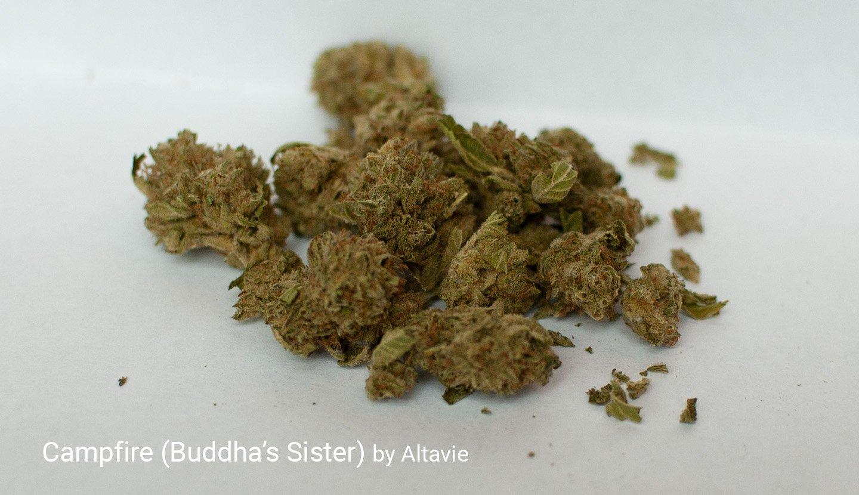 4.5% THC 8.86% CBD