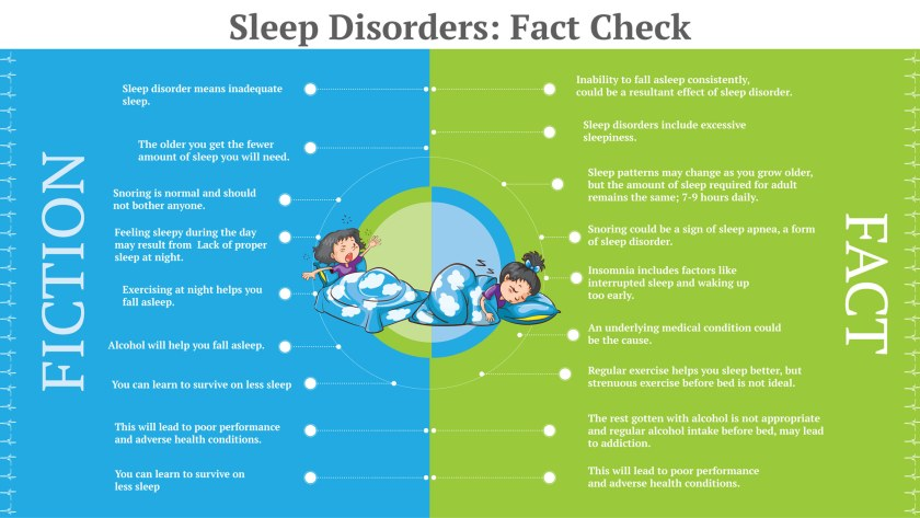 sleep disorder fact vs. fiction