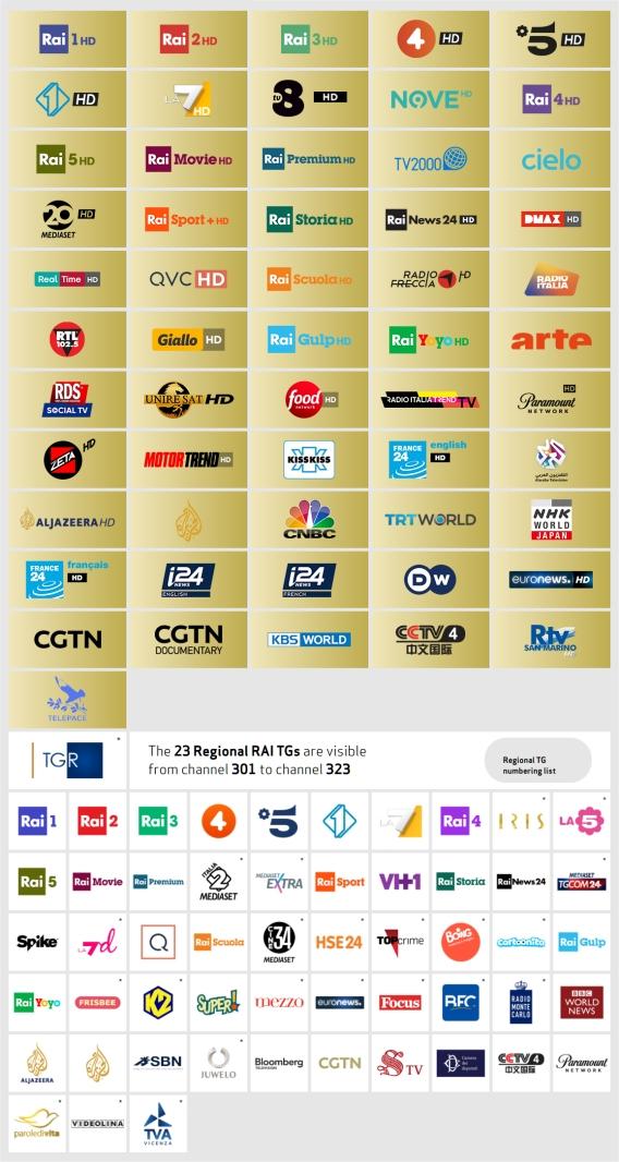 Tivusat HD Channels