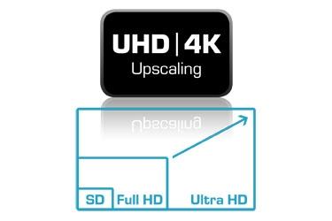 UHD 4K Upscaling