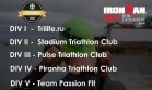 IRONMAN 70.3 Dún Laoghaire 2018 - TriClub Results