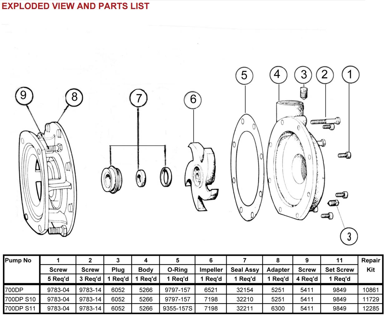 700dp Bronze Centrifugal Pump
